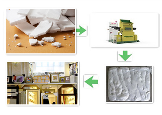 Styrofoam Recycling Can Recycle And Reuse The Waste Packaging Material To Save Resources Polystyrene Compactor Intco Greenmax Recycling